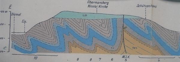Kartenprofil Obermarsberg